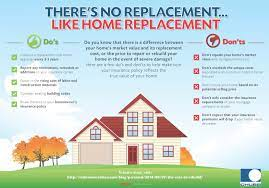 Get several estimates with a single application form & see how much your could save today Home Replacement Cost Home Safety Tips Improvement Diy Home Improvement