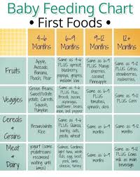 Nestle Baby Feeding Guide Free Download Infant Feeding Guide