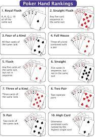 5 Card Poker Hands Chart Texas Holdem Hands Chart Rules Of Texas Holdem Poker