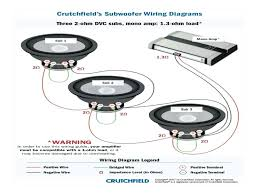 4 ohm dual voice coil subwoofer wiring diagram allove me subwoofer wiring diagrams at 4 ohm dual voice coil diagram well me for