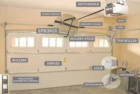 garage door repair boiseGarage Door Repair Littleton  Home Design Ideas and Inspiration