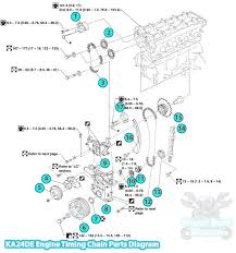 nissan frontier engine diagram abs component location with 4 wd and 2001 nissan altima engine diagram 35 2001 nissan frontier engine diagram nissan frontier engine diagram timing chain parts ka 24 de