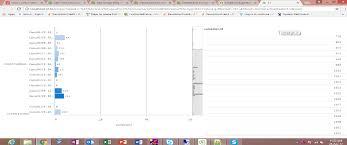 Embeddable Charts Embedding Qliksense Graph To My Application Qlik Community