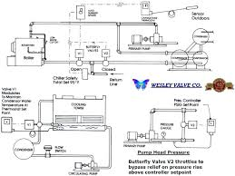 carrier chiller wiring diagram download wiring diagrams \u2022 Thermostat Wiring Diagram at Carrier 30gb Chiller Wiring Diagram