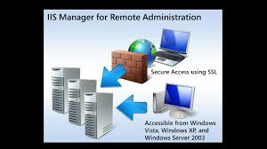 Iis Manager For Remote Administration 1 2 The Official