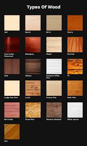 Wood Characteristics Chart Types Of Wood Guide To Choose The Best For Your Furniture