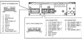 toyota 57412 head unit pinout diagram pinoutguide com head unit pinout signals explained