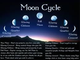 Wiccan Moon Chart Know Your Moon Phases And When To Do Special Things For