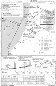 Eham Departure Charts Accident Turkish Airlines B738 At Amsterdam On Feb 25th