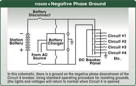 isolating dc grounds in modern power plants hydroworld generally