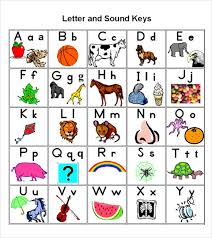 Alphabet Chart Pdf Download 8 Abc Chart Templates Pdf