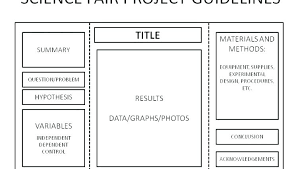 Science Fair Templates Science Fair Board Template Project Templates Agenda Display