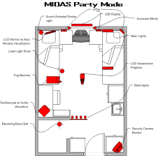 midas homemade dorm room home automation system schematic of the dorm room all of the party mode devices highlighted in red note that the layers have been flattened the beds are actually lofts