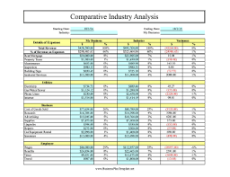 Comparative Industry Analysis Png