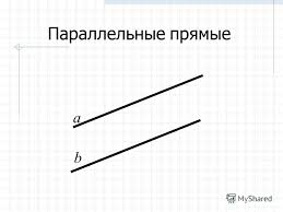 Презентация на тему Параллельные прямые а b Содержание Признаки  1 Параллельные прямые а b