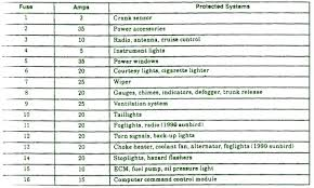 2000 volkswagen jetta fuse diagram tropicalspa co 2000 vw jetta vr6 wiring diagram fuse panel cavalier diagrams beetle volkswagen