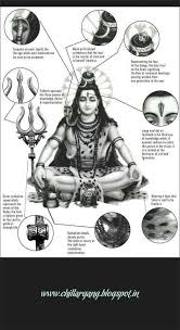 Pin by Priscilla Barnett on Quote Of Quotes in 2020 | God shiva, Shiva  tattoo, Lord shiva painting