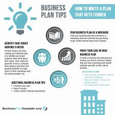 Financial Planning Business Elegant Financial Plan For Business ...