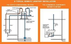 hot water heater wiring diagram facbooik com Whirlpool Water Heater Wiring Diagram 220v hot water heater wiring diagram wiring diagram whirlpool hot water heater wiring diagram