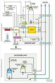 carrier programmable thermostat wiring diagram the best wiring thermostat wires outside ac unit at Carrier Thermostat Wiring Diagram