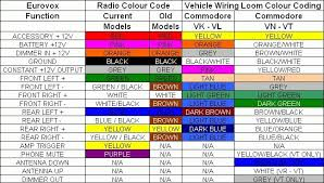 clarion car stereo wiring diagram wiring diagram simonand car stereo wiring diagram pioneer at Car Radio Wiring Diagram