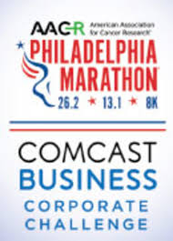 Comcast Busines Comcast Business Corporate Challenge Reception Rsvp