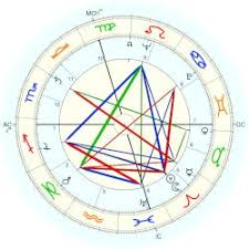 Brando Marlon Astro Databank