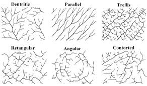 Drainage Patterns What Are Stream Drainage Patterns Used For Quora