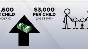 View 24 Child Tax Credit Amount Per Child