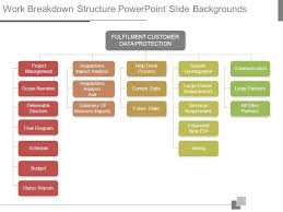 Deliverable Structure Chart Work Breakdown Structure Powerpoint Slide Backgrounds