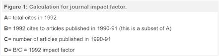 Impact Factor Clarivate