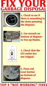 fascinating kitchen sink garbage disposal jammed picture design