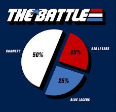 The Battle Pie Chart G I Joe The Battle Pie Chart Knowing Is Half Of It Gi