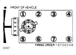 1989 ford crown victoria firing order timing setting tune u 1989 ford crown victoria radio wiring diagram at 1989 Crown Victoria Wiring Diagram