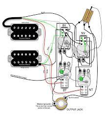 wiring diagram epiphone les paul special ii wiring solutions Epiphone LP Wiring -Diagram epiphone les paul wiring diagram coilswapseries2 shot ravishing