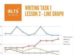 Line Graph And Pie Chart Ielts Ielts Academic Writing Task 1 Lesson 2 Line Graph