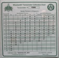 Park Tension Meter Chart 75 Matter Of Fact Park Spoke Tension Chart