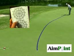 Rules Of Golf Aimpoint Green Reading And The Rules