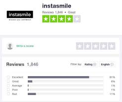 Instasmile Color Chart Snap On Veneers Snap On Smile Options Costs Reviews
