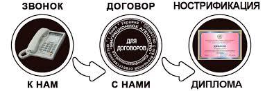 Нострификация Диплома в Украине Киев Подтверждение Подтвердить Нострификация Диплома