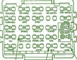 2004 chevy silverado 1500 fuse box diagram 2004 05 gmc sierra fuse box diagram cigarette 05 auto wiring diagram on 2004 chevy silverado 1500