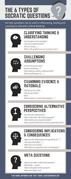 essays writing thesis sentence of argumentative