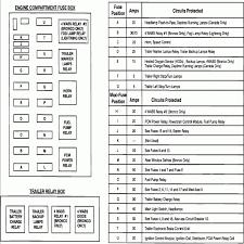1998 f150 fuse panel diagram wiring diagrams value 1998 f150 46l fuse panel diagram wiring diagram expert 1998 f150 4 6 fuse relay diagrams