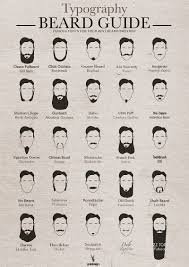 What Font Is Your Beard Use This Chart To Find Out