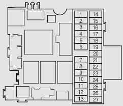 honda s2000 2002 2005 fuse box diagram auto genius rh autogenius info s2000 fuse box relocation kit s2000 fuse box label
