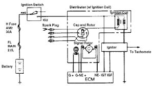 typical toyota ignition system schematic and wiring diagram toyota celica ignition system schematic wiring diagram