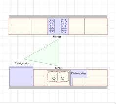 basic kitchen design layouts. Galley Kitchen Layouts Basic Design H