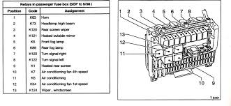 opel omega b fuse box diagram data wiring diagrams \u2022 vauxhall omega wiring diagram where is the indicator relay on a n reg vectra as my indicators just rh justanswer com tuning opel omega b caravan engine opel omega b