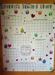 Sticker Chart Best Reward Chart For Good Behavior When She Does One Of The Things On