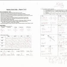 phet balancing chemical equations answers jennarocca